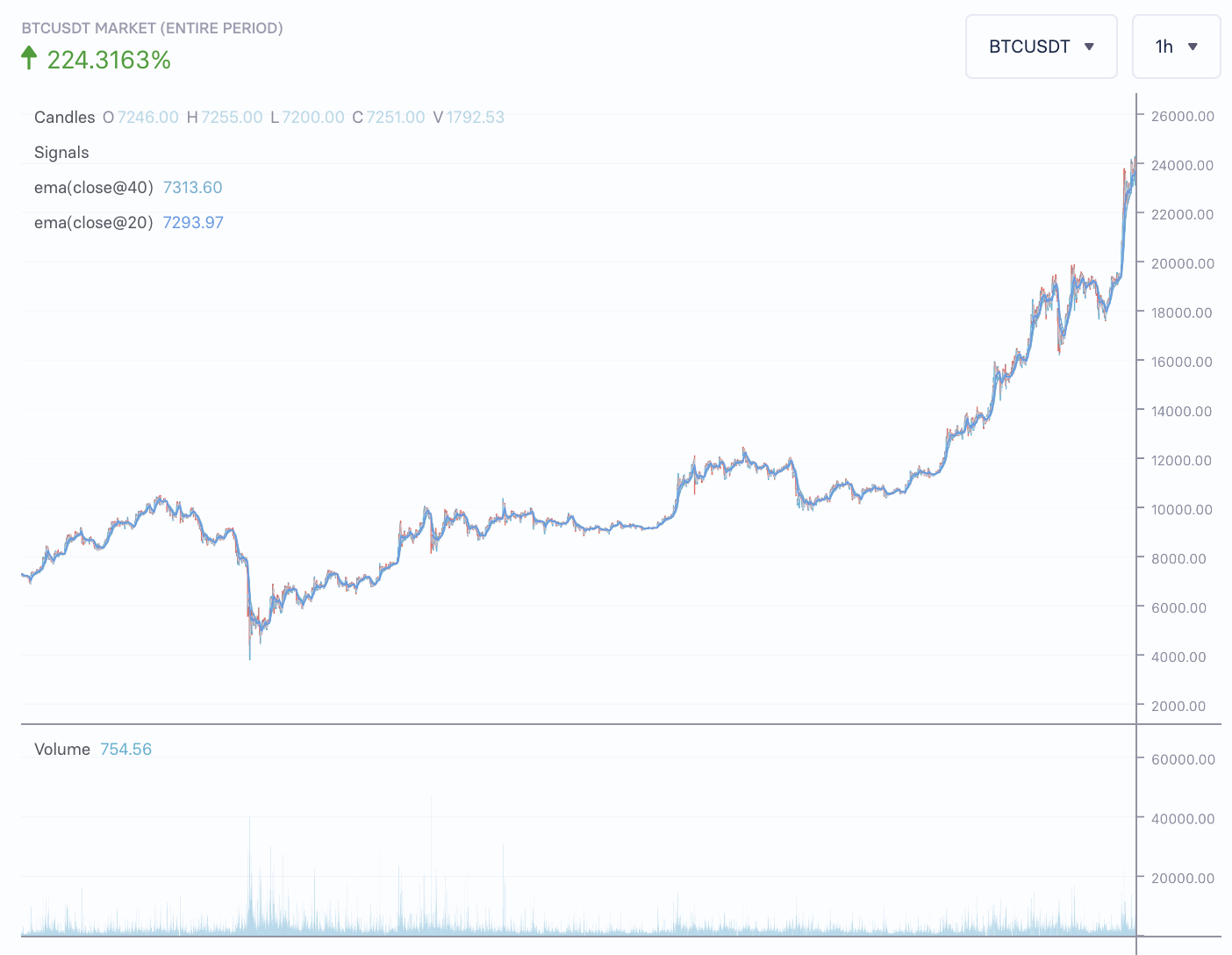 python btc trading bot